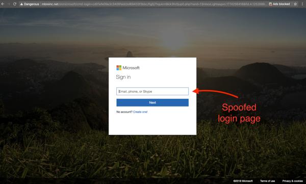 phishing sonicwall